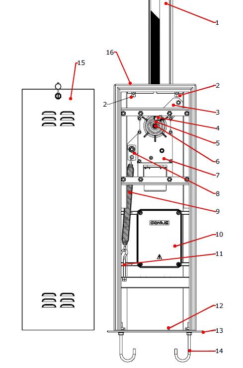 راهبند ، اجزای داخلی راهبند الکترومکانیک ، راهبند چیست