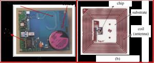 تگ های RFID از نظرتنوع تامین انرژی ، تگ RFID