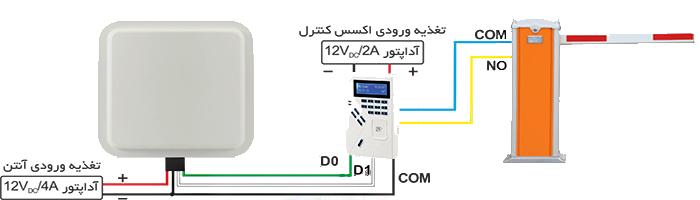 نقشه سیم بندی انتن RFID
