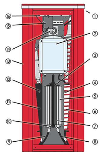 راهبند ، اجزای داخلی راهبند هیدرولیکی ، راهبند چیست