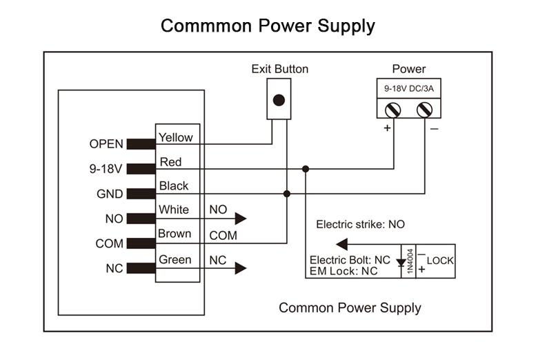 تنظیمات دستگاه کنترل تردد (کنترل دسترسی) (FG - S7 (EM