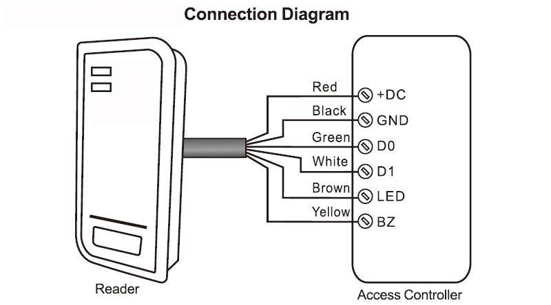 Connection Diagram ، ریدر (FG-S2 R (EM