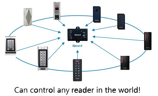 پنل کنترل تردد, پنل کنترل دسترسی, مدل FG-SBoard mini, پنل کنترل تردد مدل FG-SBoard mini, پنل کنترل دسترسی مدل FG-SBoard mini, مدل SBoard ,SBoard mini ,SBoard mini