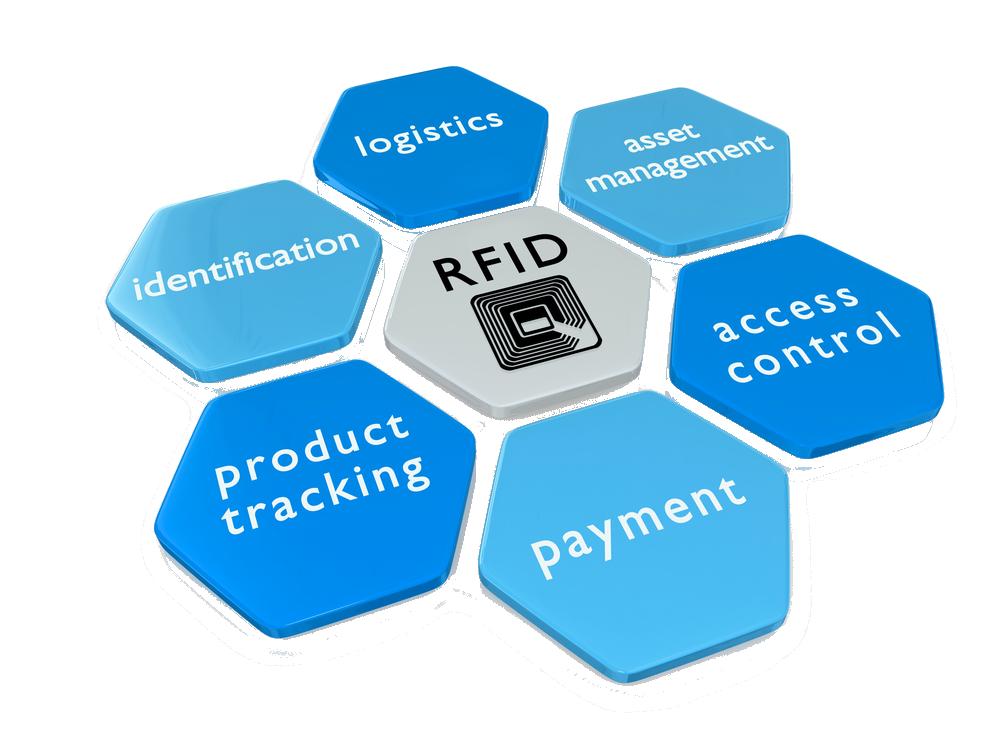 فناوری RFID ، تگ RFID