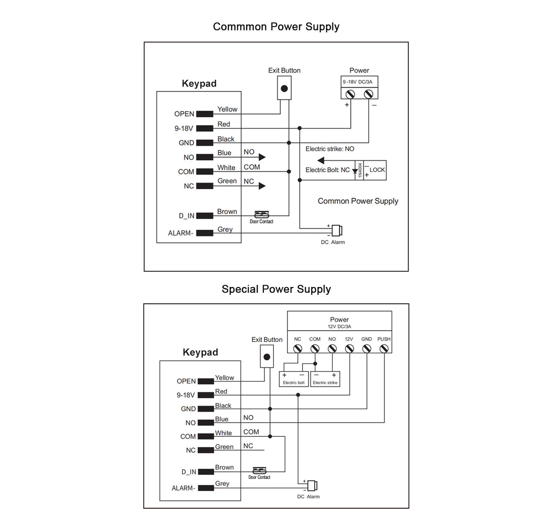 تنظیمات دستگاه کنترل تردد (اکسس کنترل) مدل FG-K2